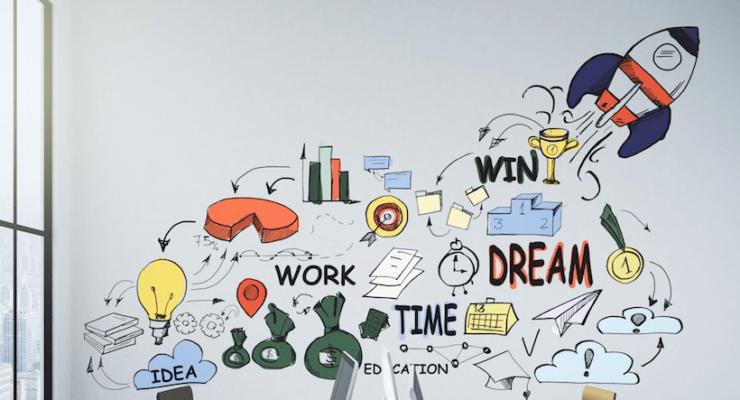 entrepreneurship skills needed
